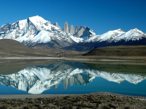 Argentina & Chile small group tour