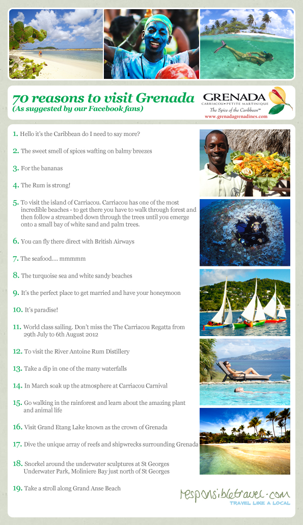 71 reasons to visit Grenada