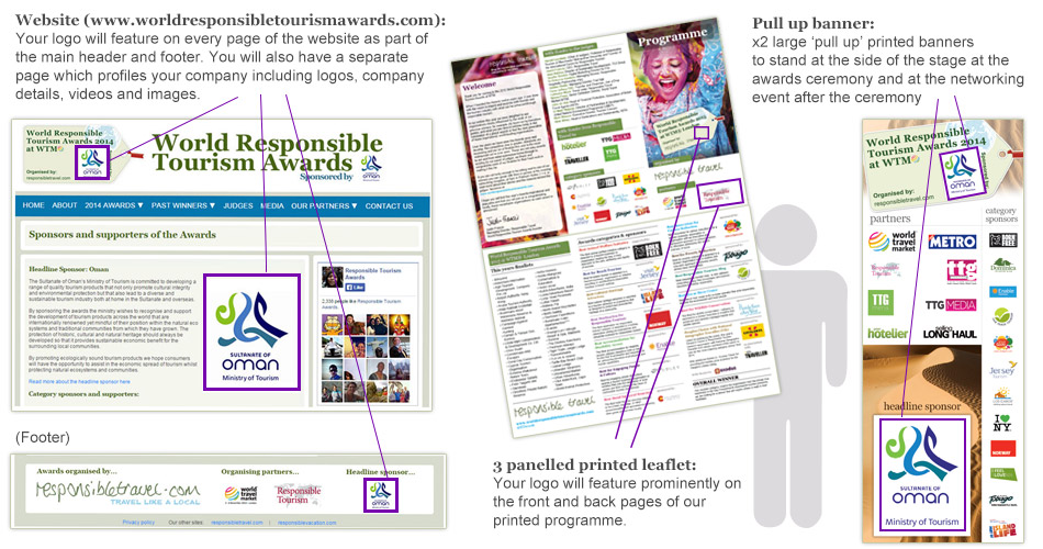 World Responsible Tourism Awards - web and printed material